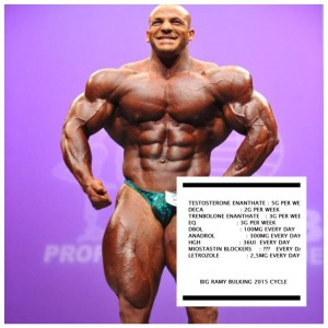 Best STEROID CYCLE for insane muscle growth | ADD 40 POUNDS