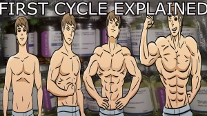 First/Beginner Steroid Cycle | 2 OPTIONS!?